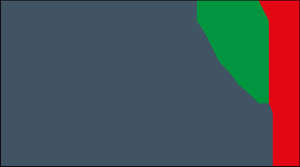 CDP Investimenti Sgr Spa